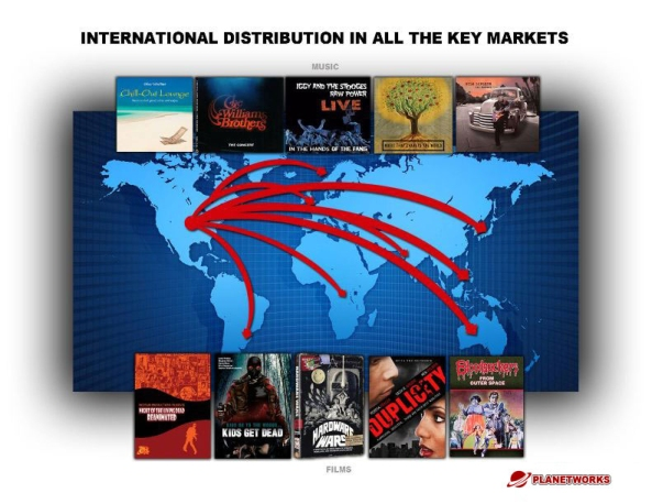 Planetworks International Distribution